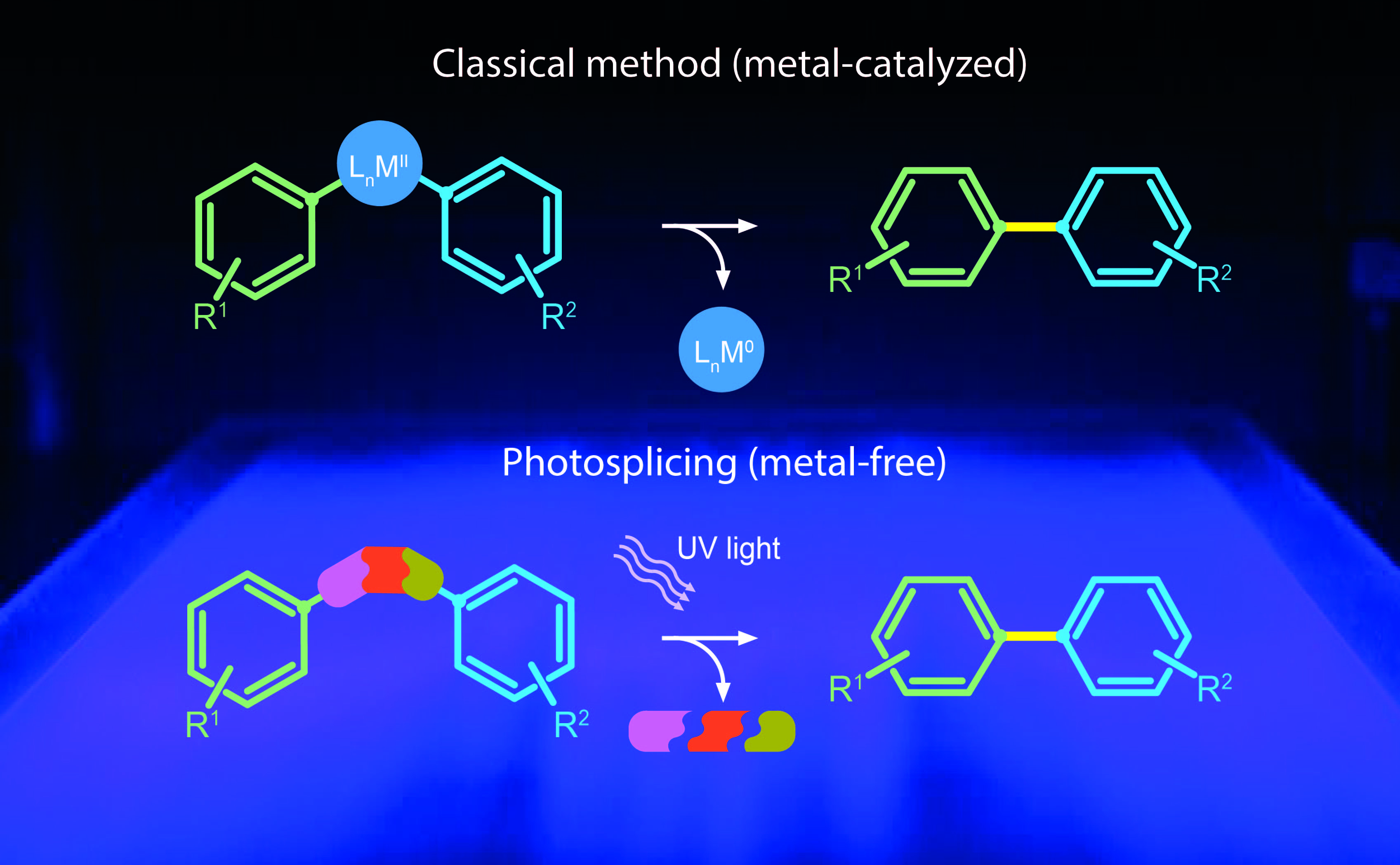 New photosplicing method could revolutionize processes in the pharmaceutical industry